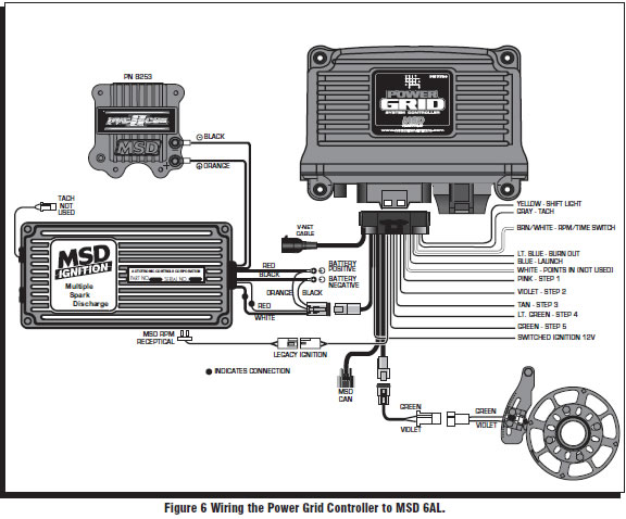 msd power grid instructions
