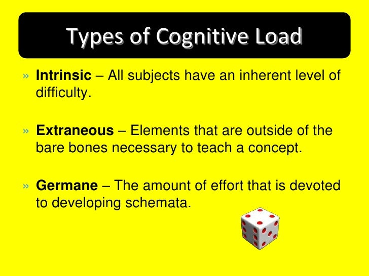 cognitive architecture and instructional design