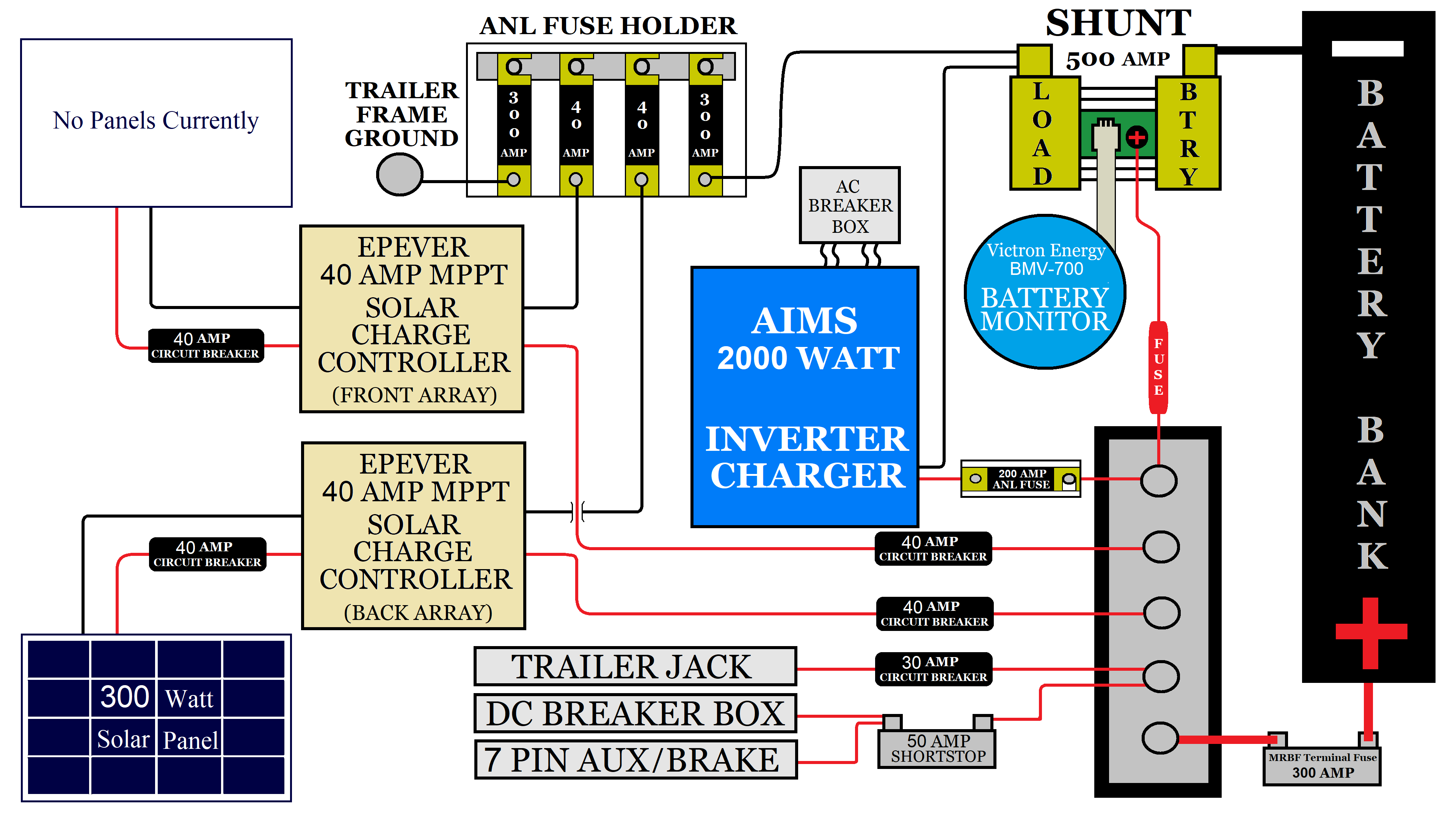 battery disconnect switch instructions