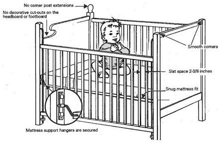 child craft drop side crib instructions