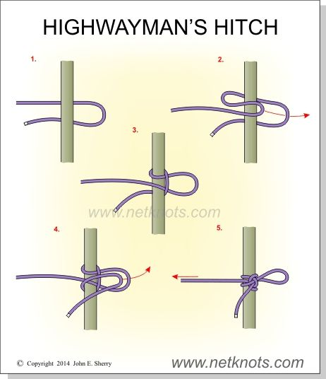 taut line hitch knot instructions